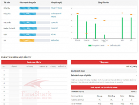 Đơn giản hóa việc tìm cổ phiếu lợi nhuận cao với module Lập danh mục