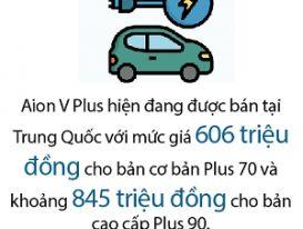 Ô tô điện có công nghệ sạc nhanh nhất thế giới