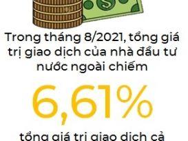 Nhà đầu tư nước ngoài 'bớt quan trọng' ở thị trường Việt Nam