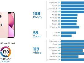 iPhone 13 Pro chụp ảnh đẹp nhưng vẫn kém Xiaomi và Huawei